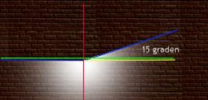 Plak de groene lijn op de muur, het is de hoogte van het dimlicht.